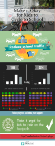 Infographic - reduce-school-traffic