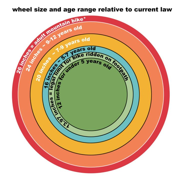 wheels-sizes-merged-resized