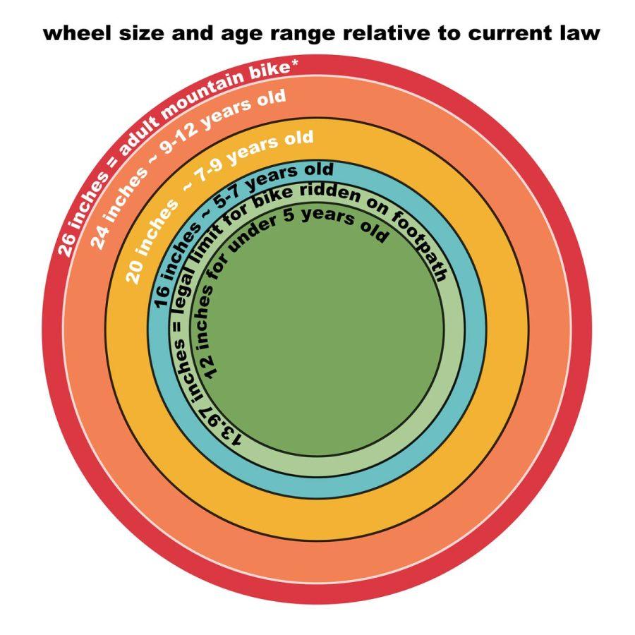 wheels-sizes-merged-resized