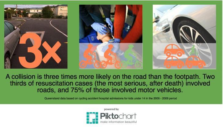 road-vs-footpat_172_e407c9965a79bb3a41dd6815ce28ff0ad9d49540